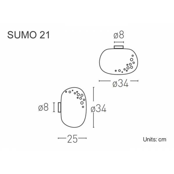 SUMO 21